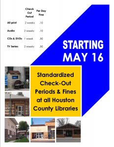 HoCoLib Standardize CO & Fines