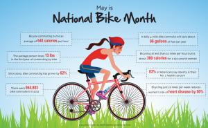 National-Bike-Month
